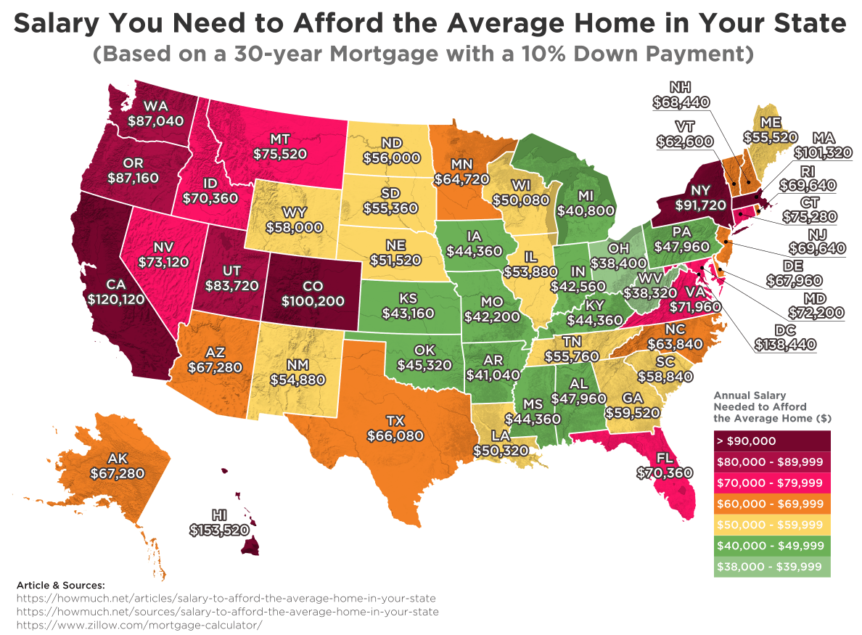 Income Needed To Afford The Average Home Price In Every State in ...